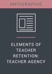 Elements of Teacher Retention Teacher Agency Resource LP Cover