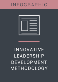 Innovative Leadership Development Methodology