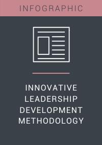Innovative Leadership Development Methodology