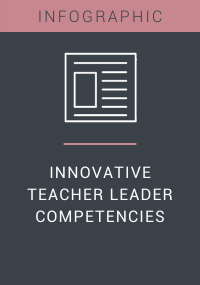 Innovative Teacher Leader Competencies