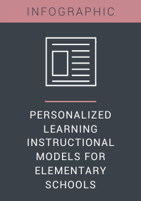 Personalized Learning Instructional Models for Elementary Schools
