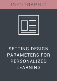Setting Design Parameters for Personalized Learning Resource LP Cover