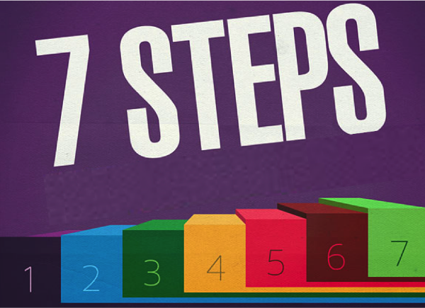 7 Step Diet Plan and Personalized Learning