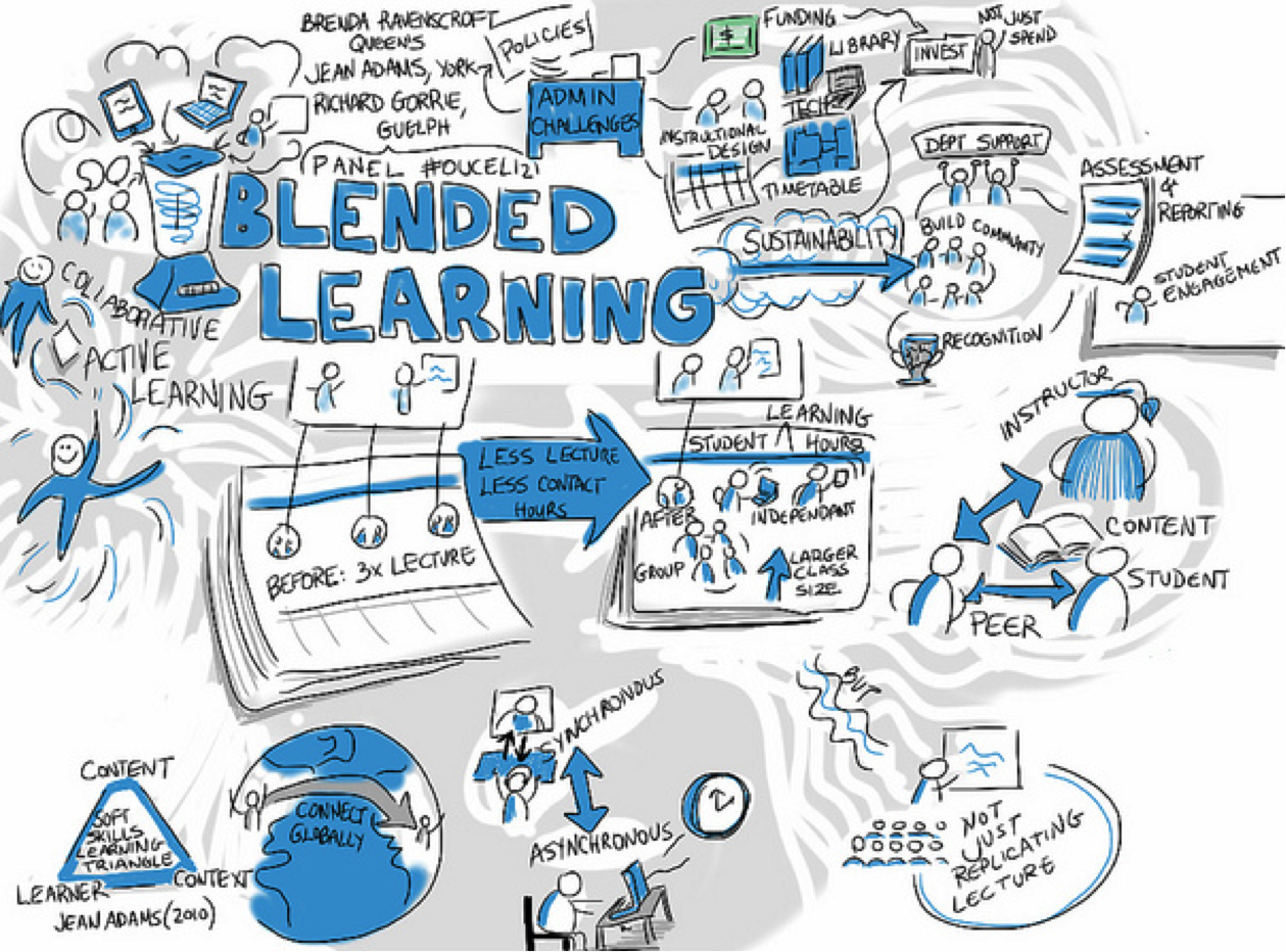 [Guest Blog Post] Uinta County School District: Why We Chose Blended Learning