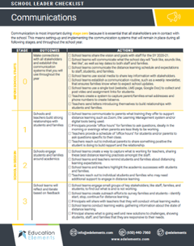 communications checklist preview