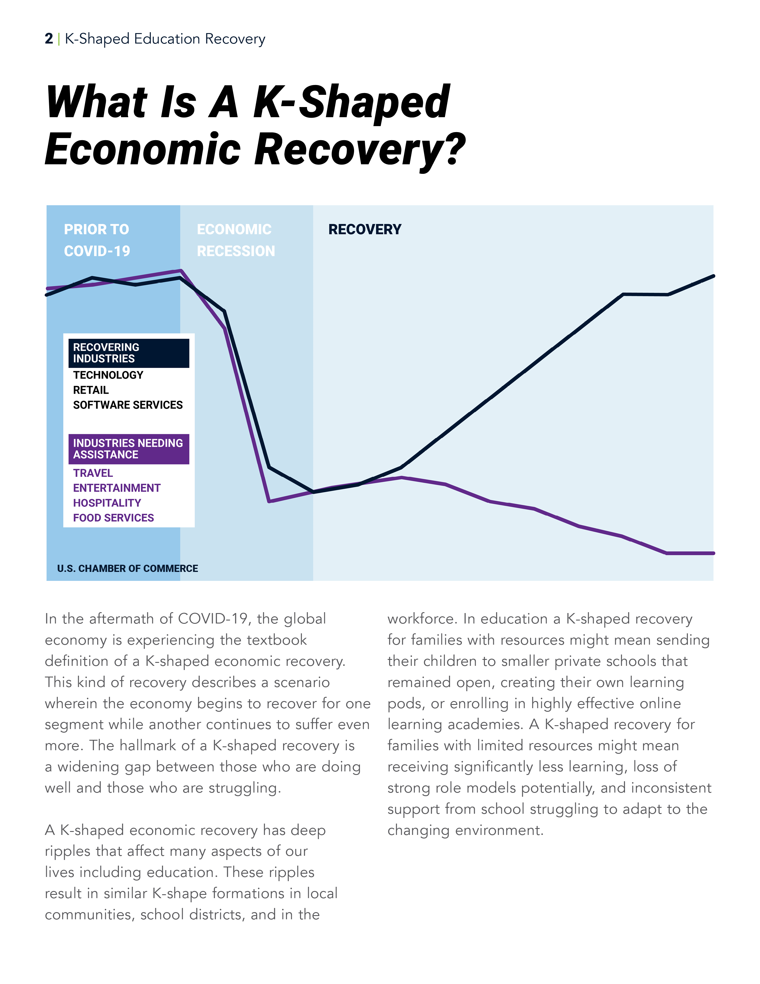 K Shaped Education Recovery Guide page 2
