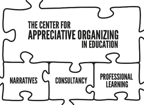 Center for appreciative organizing in education.png