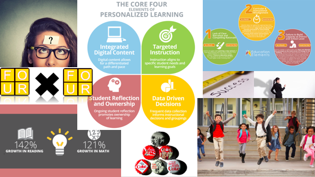 Our 10 Most Popular Personalized Learning Blogs of 2016